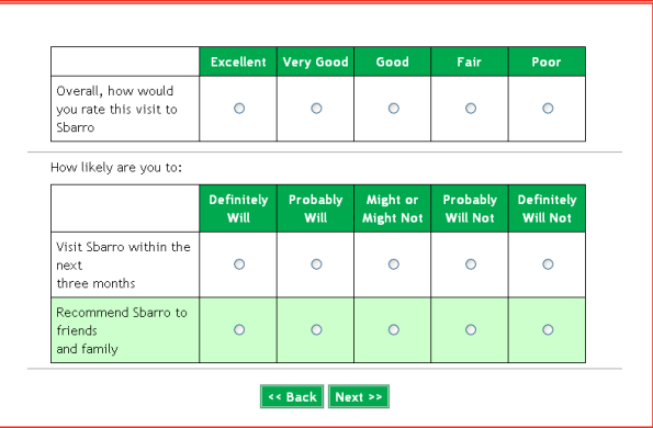 Sbarro Feedback Survey
