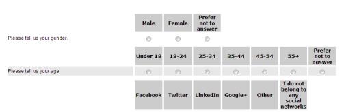 SWAROVSKI Customer Experience Survey